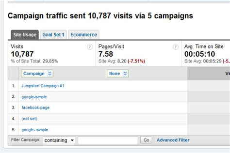 How To Use UTM Campaign Links Across Your WebSite - WP Site