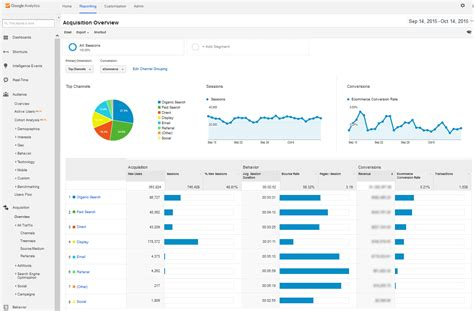 Analytics to Fuel a Healthy Attribution Discussion