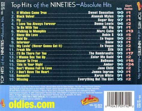 Top Hits of the 90s: Absolute Hits - Various Artists