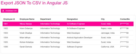 Export JSON Data to Excel/CSV File using AngularJs With