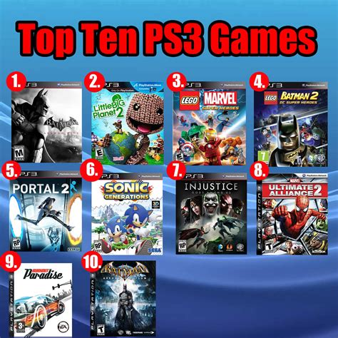 Top Ten PS3 Games   Here are my ten favorite games from