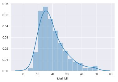 Introduction to Seaborn Plots for Python Data