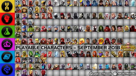 Playable Characters - September 2018 - Marvel Contest of