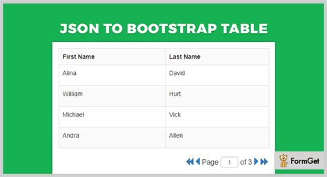 4+ Best jQuery Pagination Plugins (Free and Paid) FormGet