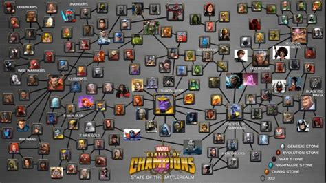 Killer Predictions for 2018 Characters — Marvel Contest of