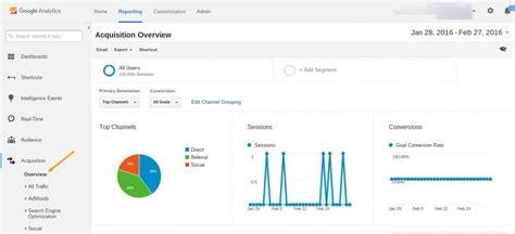 Tips To Get Started Using Google Analytics - Brand by Nick