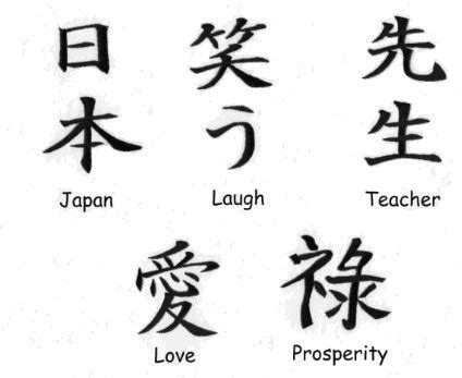 Japanese Culture - Japanese Writing Systems | All In Japan
